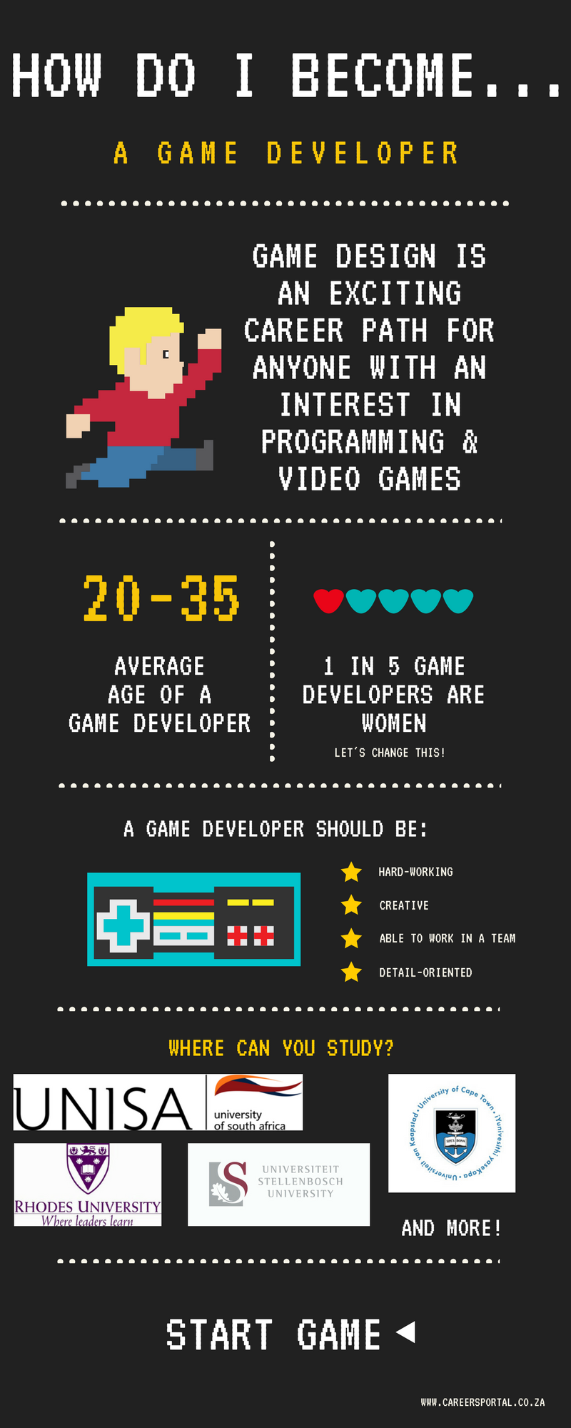 How to become a video game designer ‐ CareerExplorer