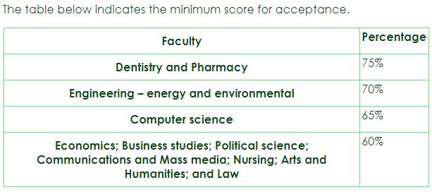 Scholarship Requirements