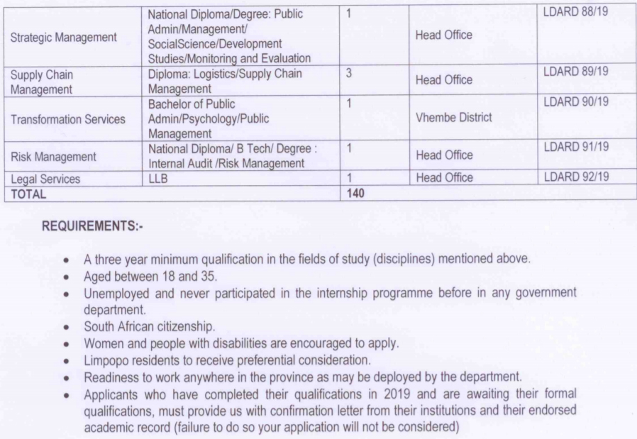 The Careers Portal | Page 2 | The Jobs Portal