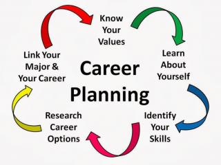 Choose a career,
